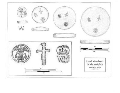 Artifact Drawing - Scale Weights